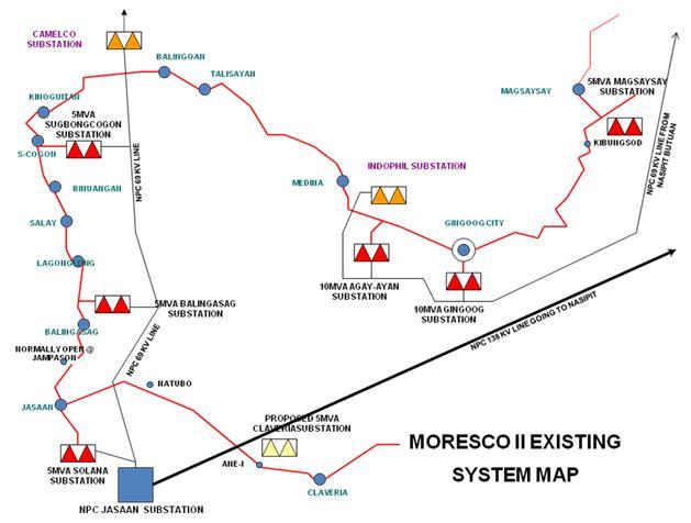 morescomapp